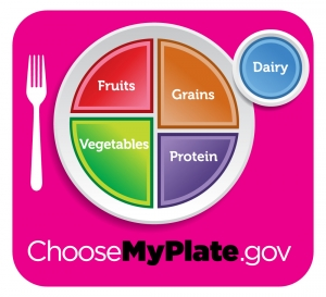 Nutrition Tips from USDA